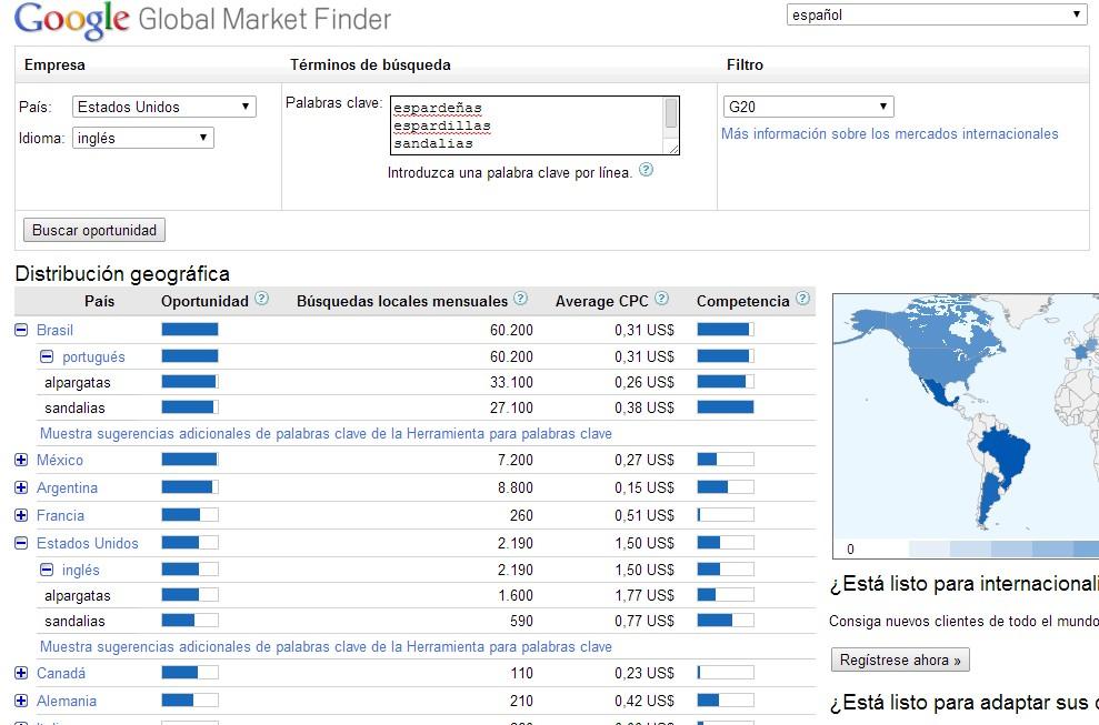 Market finder